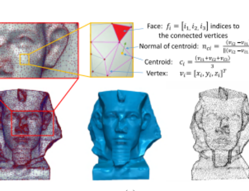 Signal Processing on Static and Dynamic 3D Meshes: Sparse Representations and Applications — IEEE Access, January 2019