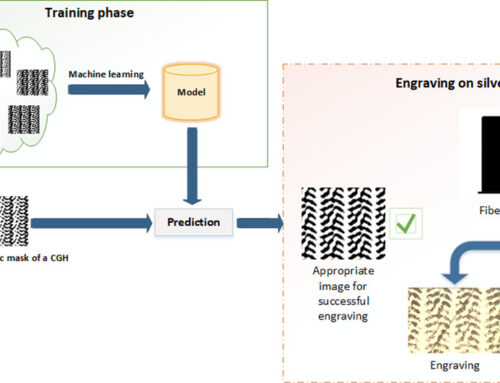 Machine learning based technique towards smart laser fabrication of CGH  —  Microelectronic Engineering, April 2020